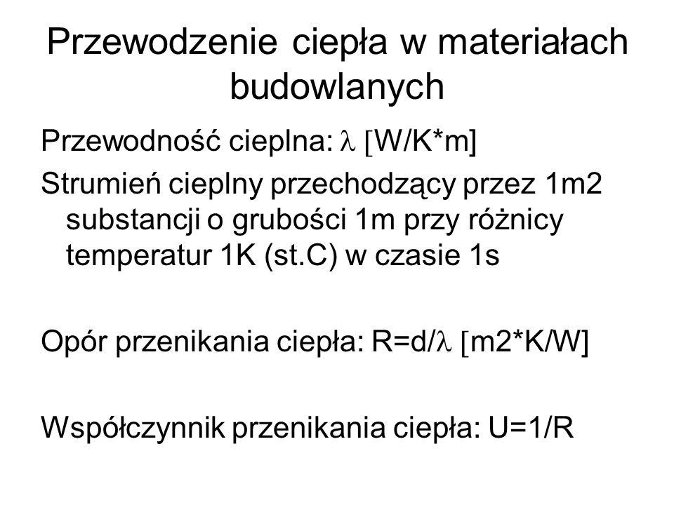 Strumień ciepła (moc) = *A(Tsi-Tse)/d – stała materiału (przewodność cieplna) Tsi – temperatura wewnętrzna Tse – temperatura zewnętrzna d – grubość przegrody