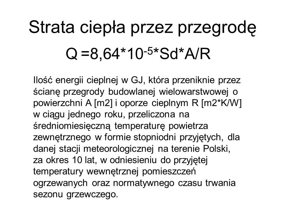 Strata ciepła przez przegrodę Q =8,64*10 -5 *Sd*A/R Q=8,64*3707*200/(3,2*10^5) Q = 20,02 GJ Poprzednią metodą: 20,25 GJ