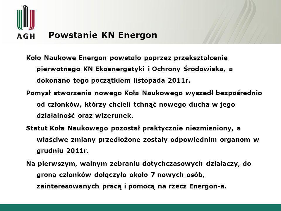 Skład osobowy KN Energon oraz zarząd
