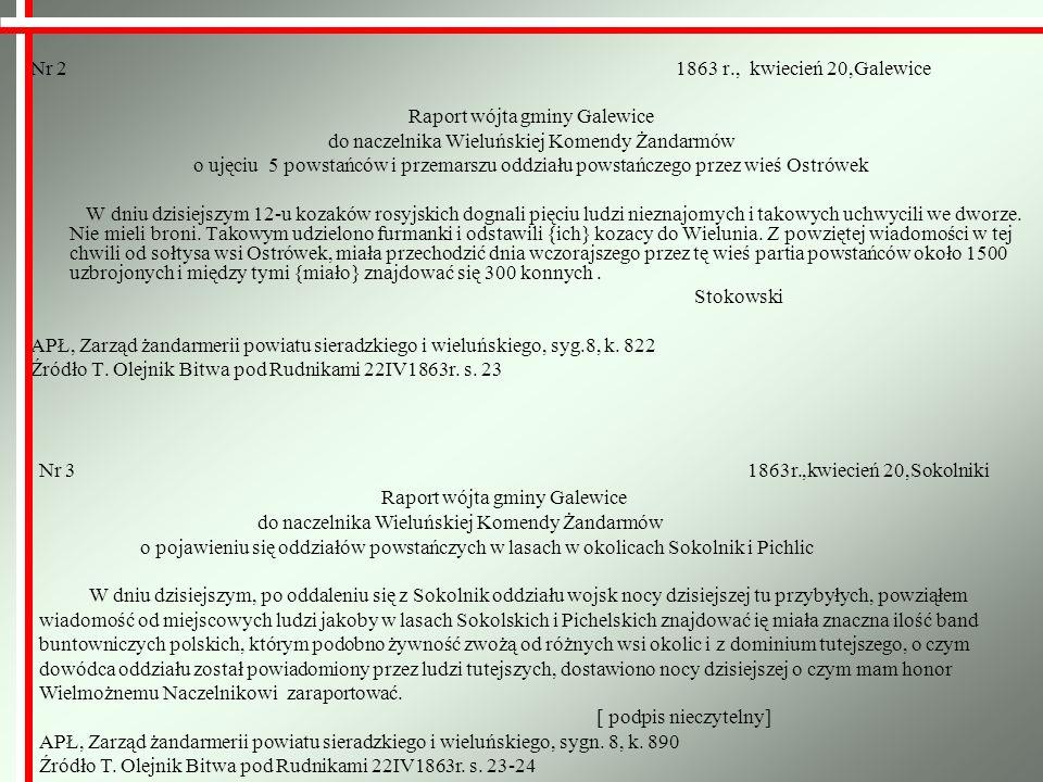 Obraz Ludomira Benedyktowicza Nad mogiłą powstańca .