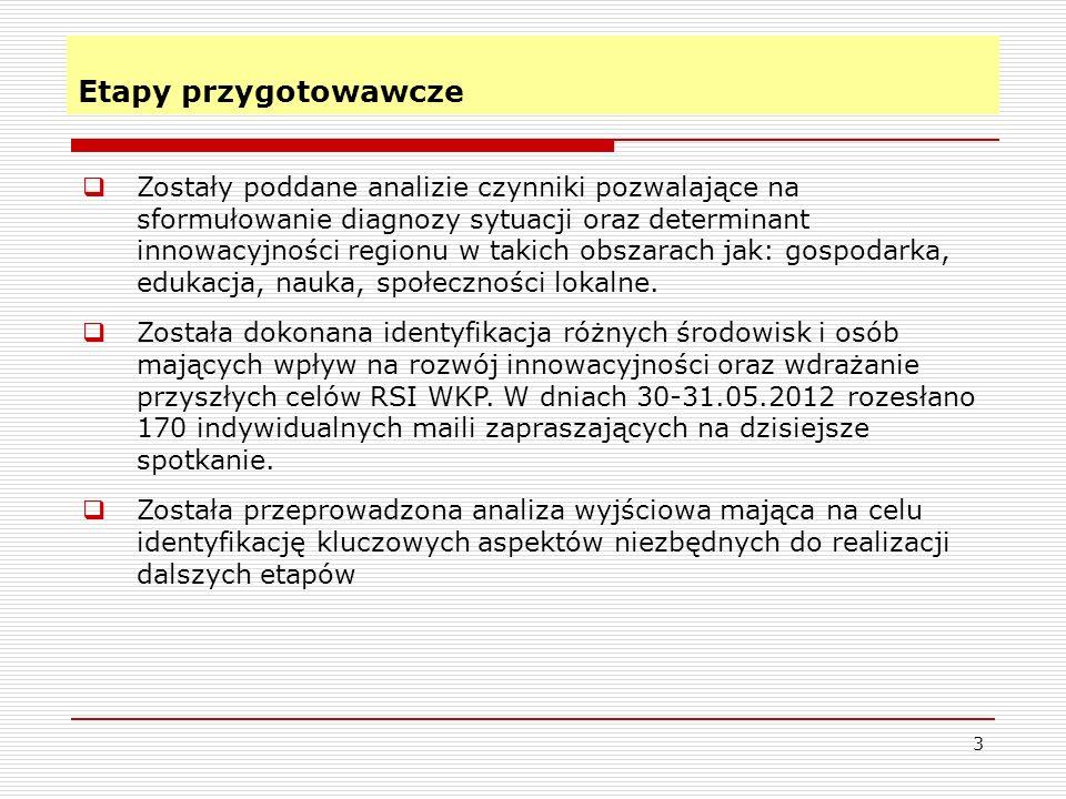 Harmonogram pracy zespołów tematycznych 4 12.06.2012 Faza I – zapoznanie z wynikami analiz godz.