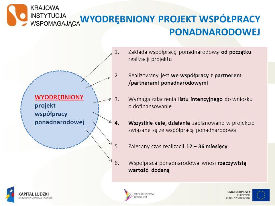 PROJEKTY Z KOMPONENTEM PONADNARODOWYM 1.Projekt poza współpracą ponadnarodową zawiera także inne działania z nią nie związane 2.Zakłada realizację komponentu ponadnarodowego od początku realizacji (w konkursie) 3.Zalecany czas realizacji komponentu min.