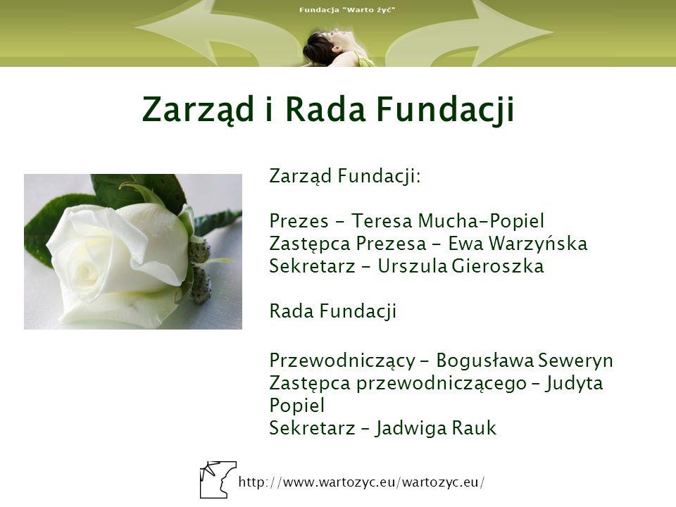 http://www.wartozyc.eu/wartozyc.eu/ Teresa Mucha-Popiel - Prezes Inicjator i Fundator Fundacji Warto żyć w Zawierciu