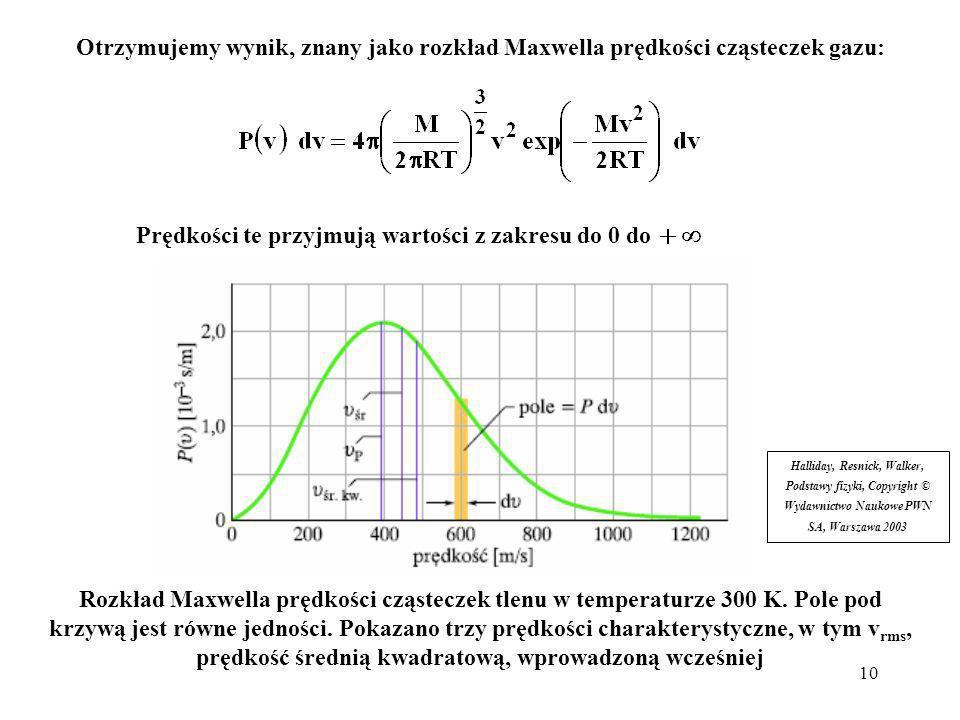 11 Rozkład Maxwella prędkości cząsteczek tlenu dla temperatury 300 i 80 K.