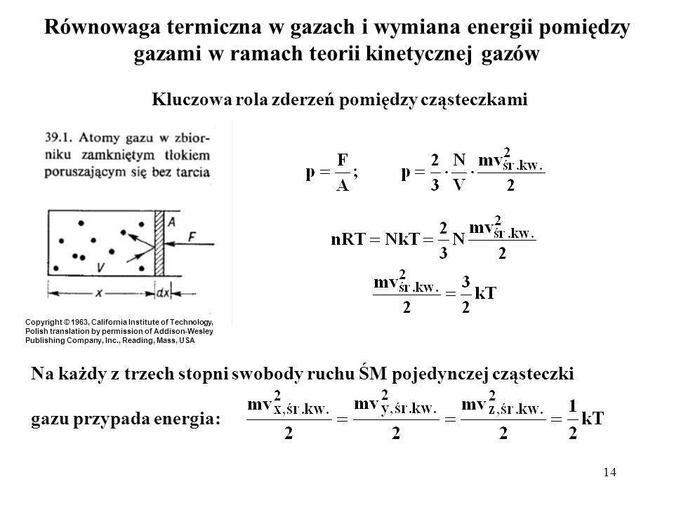 15 Zatem bezpośrednia wymiana energii poprzez zderzenia pomiędzy cząsteczkami różnych gazów w mieszaninie prowadzi do równości średnich energii kinetycznych cząsteczek obu gazów.