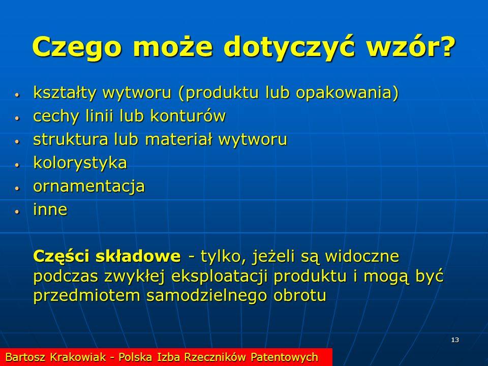 14 Podstawowe wymogi wzoru Nowość - przed zgłoszeniem do UP RP wzór nie może zostać udostępniony publicznie np.