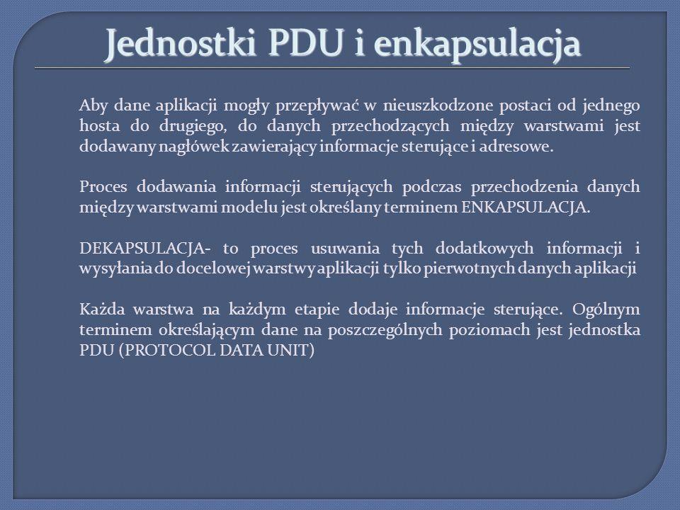 Jednostki PDU i enkapsulacja