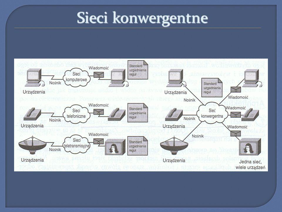 Architektura sieci ODPORNOŚĆ NA AWARIE- Internet będzie kontynuował działanie jeśli niektóre składniki sieci ulegną awarii.