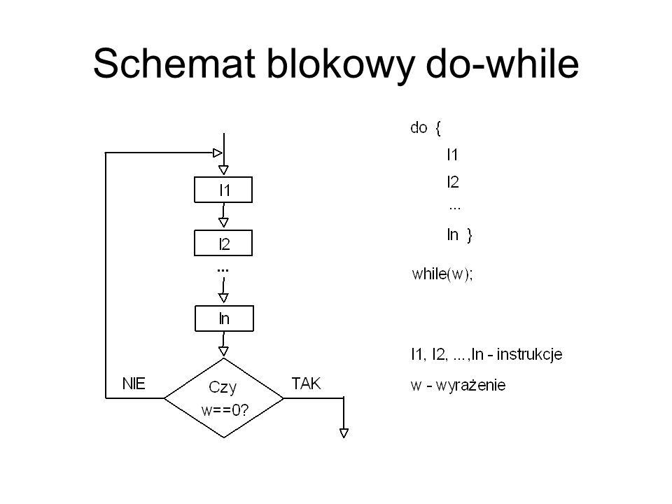 Przykład #include int main() { char znak; cout << Wprowadz dowolny znak;\n* oznacza koniec.\n ; do { cout << : ; cin >> znak; } while (znak != * ); return 0; }