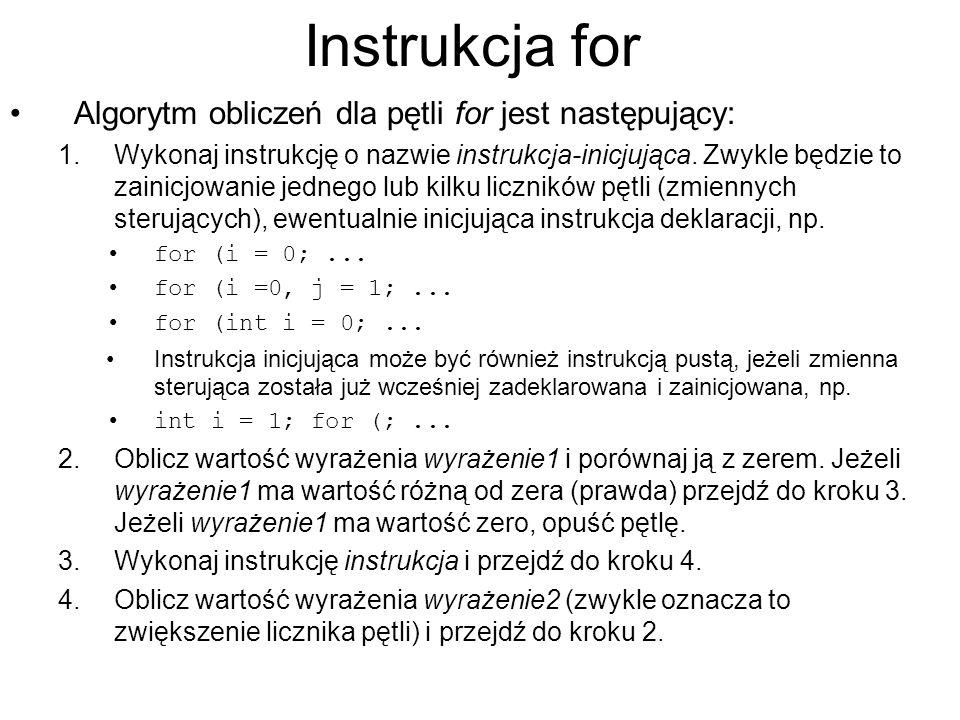 Schemat blokowy instrukcji for for(instrukcja-inicjująca;w;w2) Instrukcja;