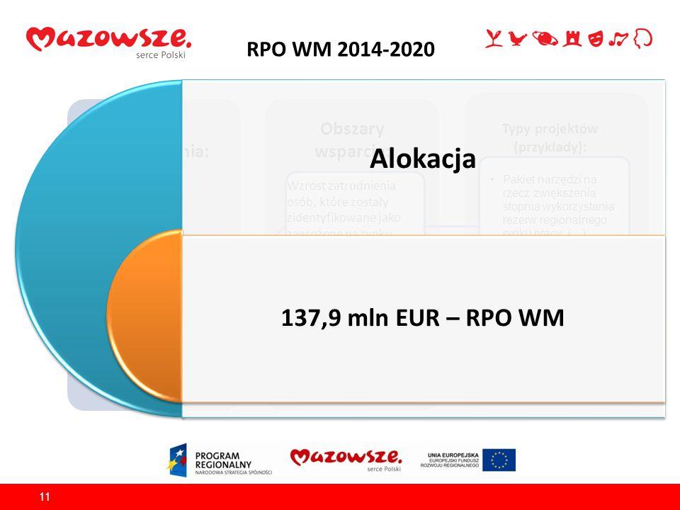 RPO WM 2014-2020 12 Źródło finansowania: EFS Obszary wsparcia: Typy projektów OŚ PRIORYTETOWA IX Wspieranie włączenia społecznego i walka z ubóstwem Zwiększenie szans na zatrudnienie osób wykluczonych i zagrożonych wykluczeniem społecznym oraz zapobieganie zjawisku wykluczenia społecznego i ubóstwa PI 9i 1..