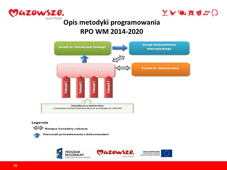 173 sierpnia 2015Warszawa, W dniu 28 stycznia 2014 r., Zarząd Województwa Mazowieckiego Uchwałą nr 110/319/14 przyjął projekt Regionalnego Programu Operacyjnego Województwa Mazowieckiego 2014-2020 (wersja 1.2)