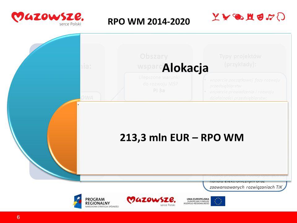 RPO WM 2014-2020 7 Źródło finansowania: EFRR Obszary wsparcia: Typy projektów (przykłady): OŚ PRIORYTETOWA IV Przejście na gospodarkę niskoemisyjną Zwiększony udział odnawialnych źródeł energii w ogólnej produkcji energii PI 4a Zwiększona efektywność energetyczna w sektorze publicznym i mieszkaniowym PI 4c Lepsza jakość powietrza PI 4e zwiększona efektywność energetyczna w sektorze publicznym i mieszkaniowym ; budowa lub przebudowa jednostek wytwarzania energii elektrycznej i ciepła w kogeneracji.