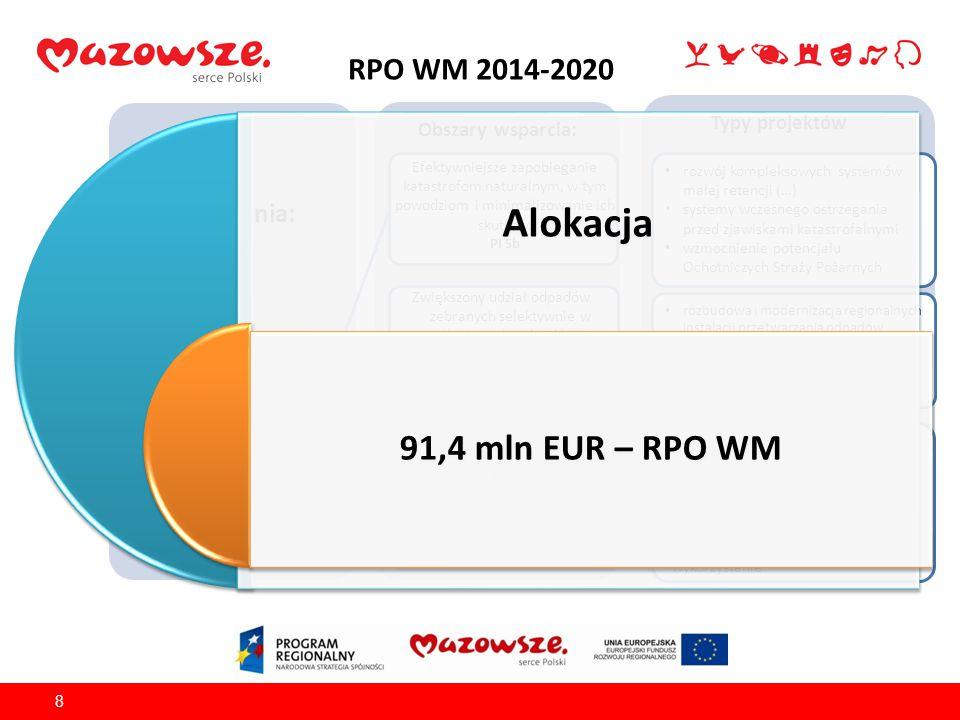 RPO WM 2014-2020 9 Źródło finansowania: EFRR Obszary wsparcia: Typy projektów (przykłady): OŚ PRIORYTETOWA VI Jakość życia Zwiększona jakość efektywnie świadczonych usług zdrowotnych o wysokim standardzie PI 9a Ożywienie obszarów zmarginalizowanych poprzez przywrócenie lub nadanie im nowych funkcji społeczno- gospodarczych PI 9b rozwój infrastruktury technicznej na obszarach rewitalizowanych w celu ich aktywizacji społecznej i gospodarczej odnowa tkanki mieszkaniowej, w zakresie części wspólnych wielorodzinnych budynków mieszkalnych, jako element szerszego działania rewitalizacyjnego inwestycje w infrastrukturę ochrony zdrowia wynikające ze zdiagnozowanych potrzeb na poziomie kraju jak i regionu Alokacja 116,4 mln EUR – RPO WM