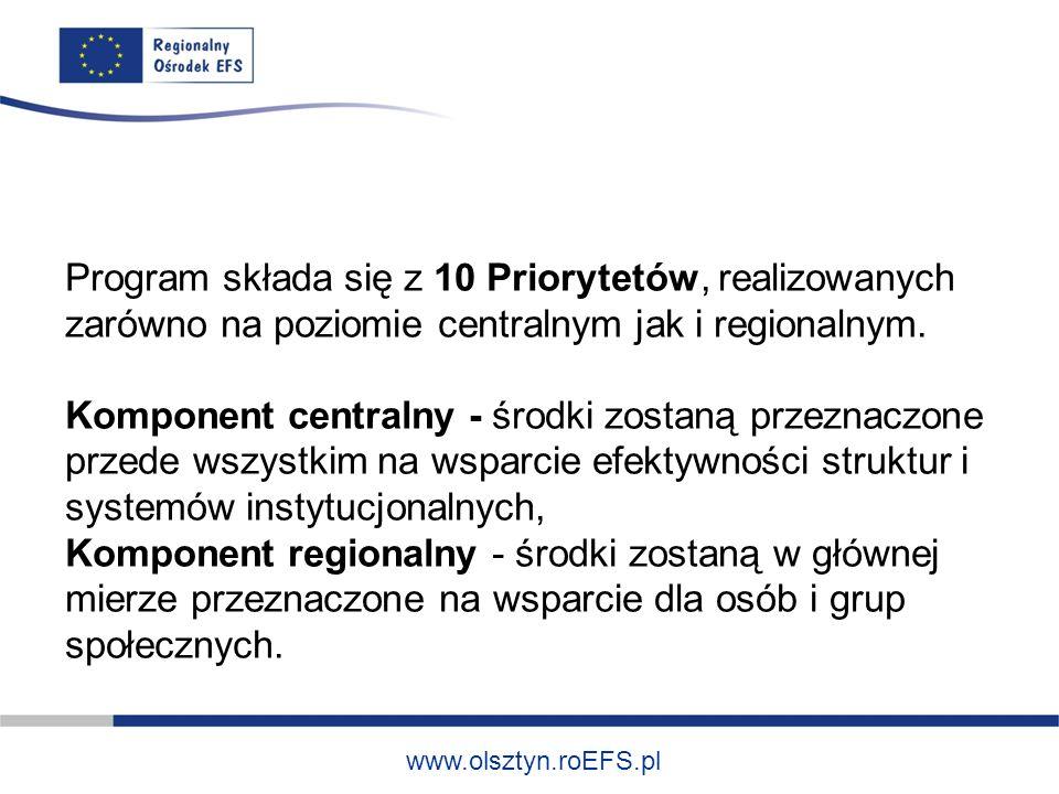 www.olsztyn.roEFS.pl Priorytet I.Zatrudnienie i integracja społeczna Priorytet II.