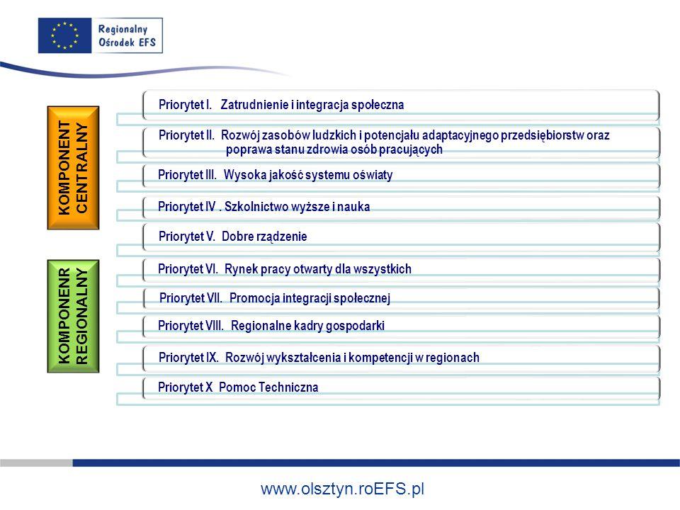 www.olsztyn.roEFS.pl KTO MOŻE REALIZOWAĆ PROJEKTY W ramach PO KL przewiduje się możliwość realizacji projektów w dwóch głównych trybach: systemowym i konkursowym.