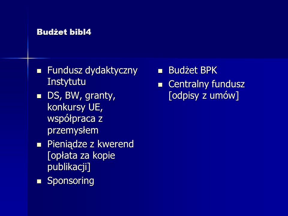Budżet bibl4 Fundusz dydaktyczny Instytutu Fundusz dydaktyczny Instytutu DS, BW, granty, konkursy UE, współpraca z przemysłem DS, BW, granty, konkursy UE, współpraca z przemysłem Pieniądze z kwerend [opłata za kopie publikacji] Pieniądze z kwerend [opłata za kopie publikacji] Sponsoring Sponsoring Budżet BPK Budżet BPK Centralny fundusz [odpisy z umów] Centralny fundusz [odpisy z umów]