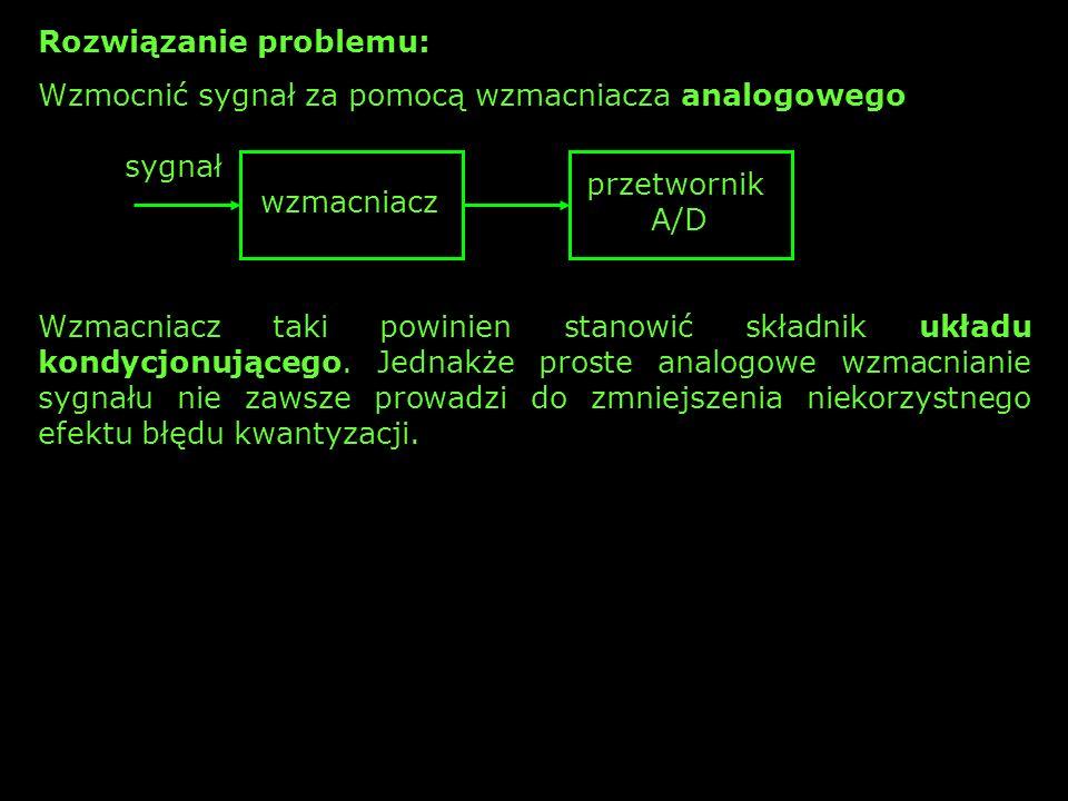 PODSUMOWANIE Próbkowanie i kwantyzacja są dwiema operacjami prowadzącymi do przekształcenia sygnału analogowego na odpowiadającą mu postać cyfrową.