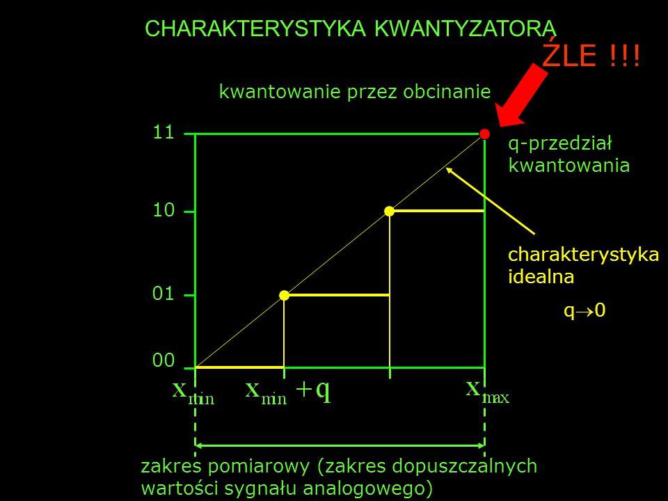 00 01 10 11 q-przedział kwantowania CHARAKTERYSTYKA KWANTYZATORA (poprawiona) 100 wartość 3 bitowa – przetwornik jej nie zna