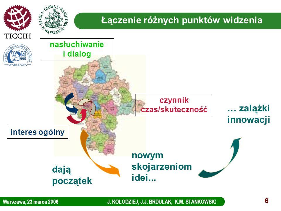 Warszawa, 23 marca 2006 J.KOŁODZIEJ, J.J. BRDULAK, K.M.