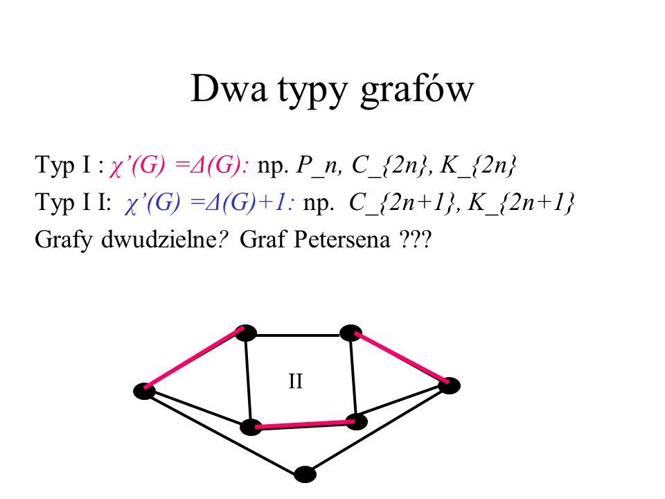 Dwa typy grafów Typ I : χ(G) =Δ(G): np.P_n, C_{2n}, K_{2n} Typ I I: χ(G) =Δ(G)+1: np.