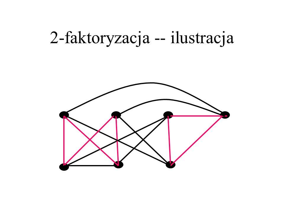 2-faktoryzacja -- ilustracja