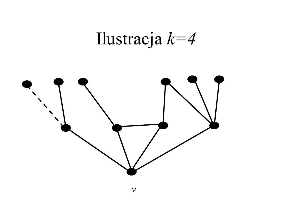 Ilustracja k=4 v