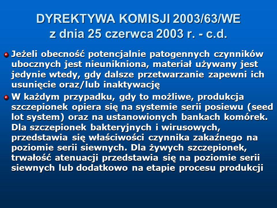 DYREKTYWA KOMISJI 2003/63/WE z dnia 25 czerwca 2003 r.
