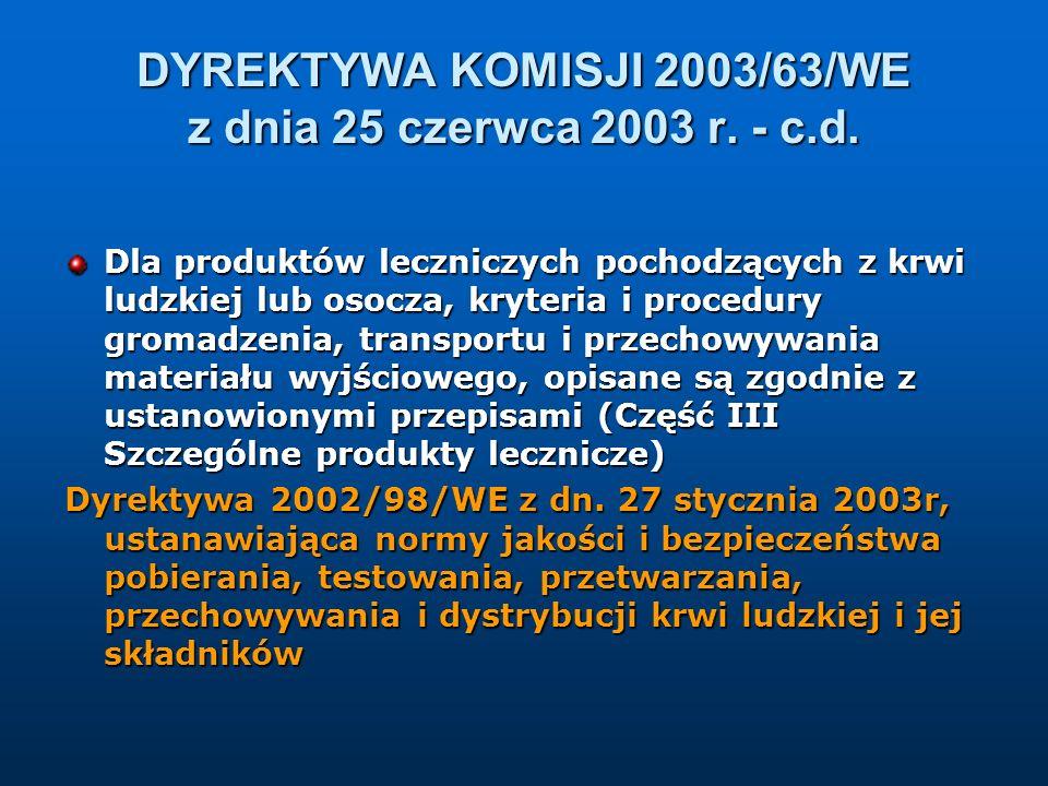 Rozporządzenie Ministra Zdrowia z dn.30 maja 2003 r.