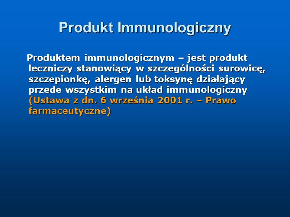 Produkt Immunologiczny Immunologiczne produkty lecznicze – Jakiekolwiek produkty lecznicze, w skład których wchodzą szczepionki, toksyny, surowice lub alergeny, które obejmują w szczególności: -Produkty używane do wytworzenia czynnej odporności -Produkty używane do uodpornienia biernego -Produkty używane w diagnostyce stanu odporności (tuberkulina, toksyny) -Produkty używane do zidentyfikowania lub spowodowania zmiany w reakcji immunologicznej na środek alergizujący (alergeny) (Dyrektywa 2001/83/WE z dn.