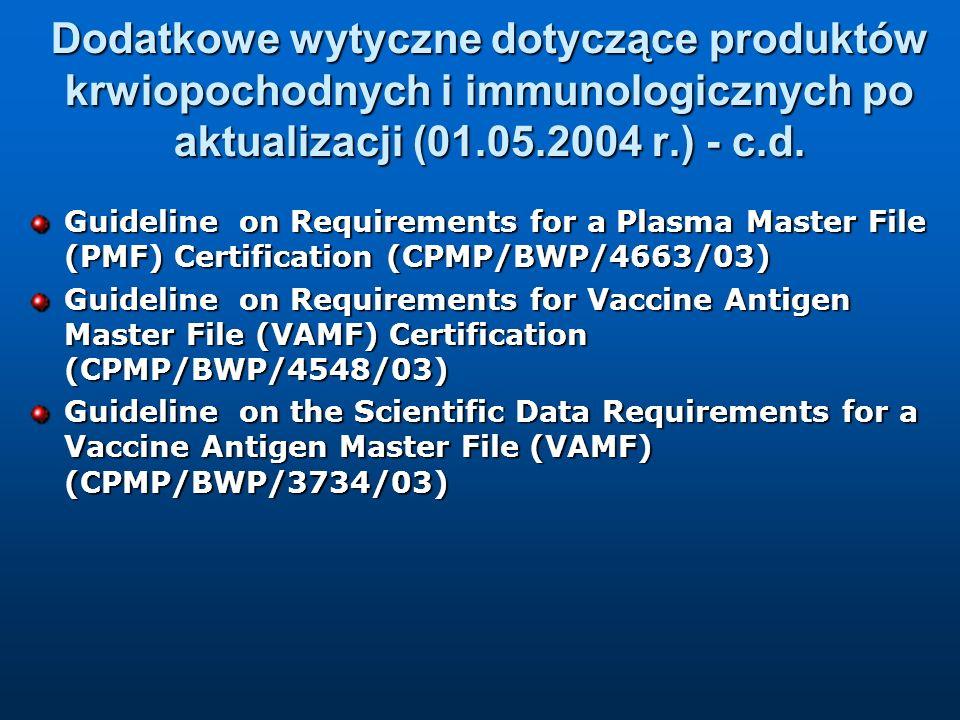 Adresy http://www.emea.eu.int http://pharmacos.eudra.org
