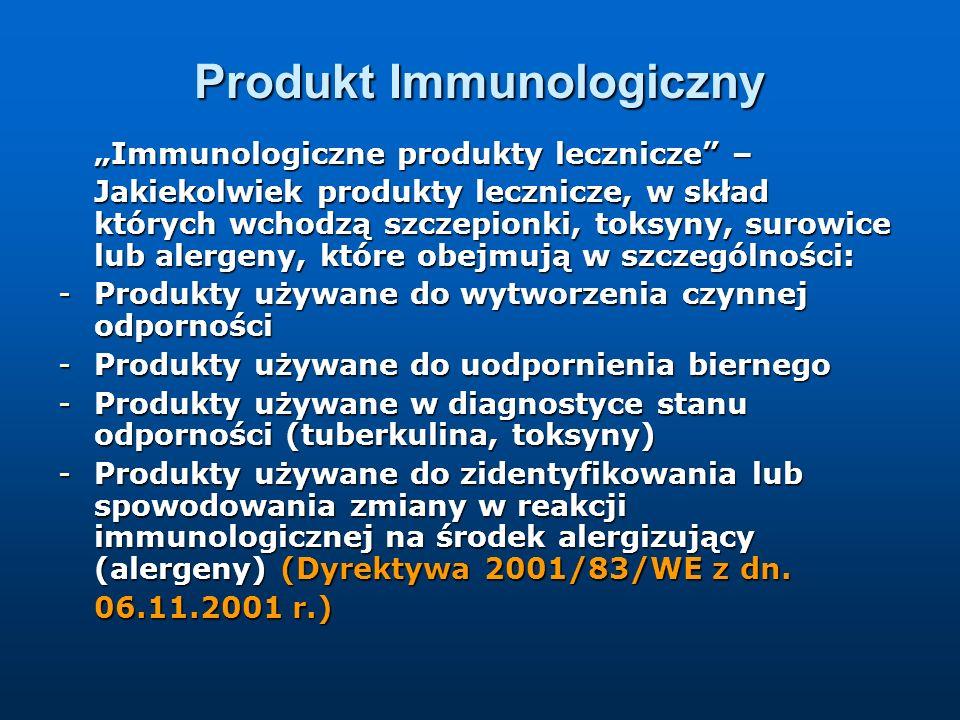Produkt Immunologiczny - propozycja definicji z Ustawy o zmianie Ustawy – Prawo farmaceutyczne Art.1.