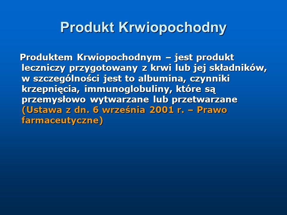 Produkt Krwiopochodny Produkty pochodzące z ludzkiej krwi lub osocza – produkty lecznicze oparte na składnikach krwi przygotowywane metodami przemysłowymi przez przedsiębiorstwa państwowe lub prywatne wśród nich produkty lecznicze zawierające w szczególności albuminę, czynniki krzepnięcia, immunoglobuliny pochodzenia ludzkiego (Dyrektywa 2001/83/WE z dn.