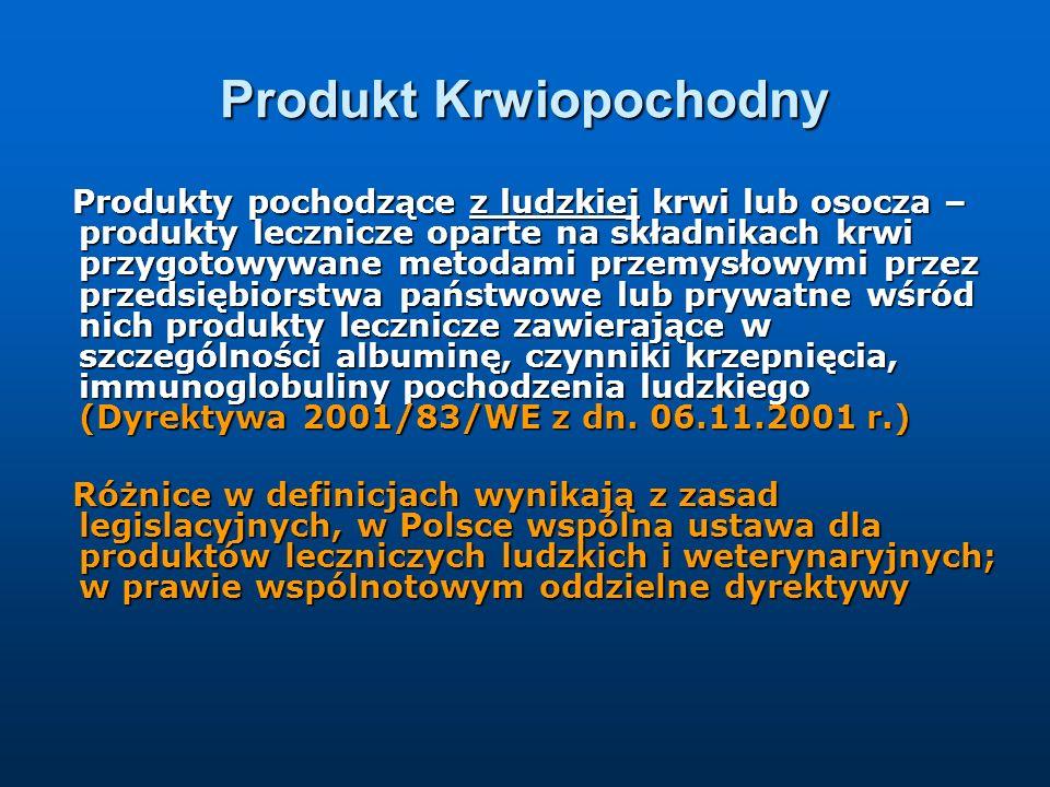 Produkt Krwiopochodny - propozycja definicji z Ustawy o zmianie Ustawy – Prawo farmaceutyczne Art.
