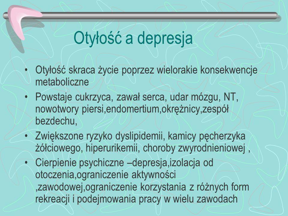 Otyłość a depresja Roczna chorobowość dorosłej populacji 6-12% Odsetek wyższy u osób starszych, Wzrost zachorowalności na depresję, Zwiększona rozpoznawalność i poszerzenie kryteriów diagnostycznych, Wzrost zachorowań poprzez starzenie się populacji,nasilenie negatywnego wpływu czynników środowiskowych i psychologicznych,wzrost liczby substancji chemicznych mogą działać depresjogennie