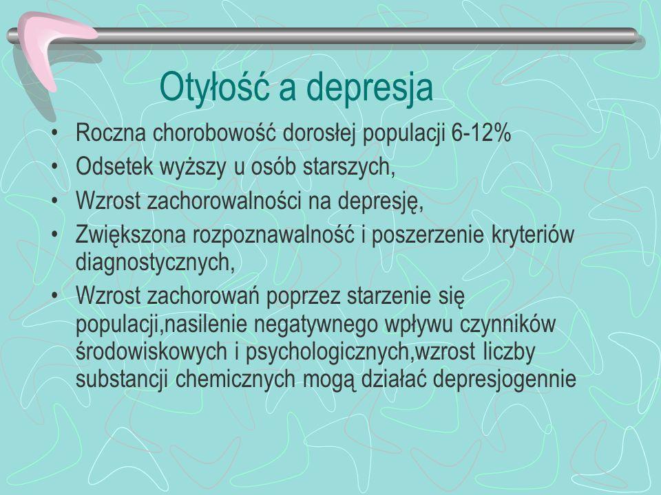 Otyłość a depresja Przebieg przewlekły Nawrotowość sięgająca 100% Wieloletnie utrzymywanie się objawów u 10-20% pacjentów Mała wrażliwość na leczenie Wskaźnik samobójstw kilkakrotnie wyższy niż w populacji 15-25% zgonów w depresji jest zamachem samobójczym
