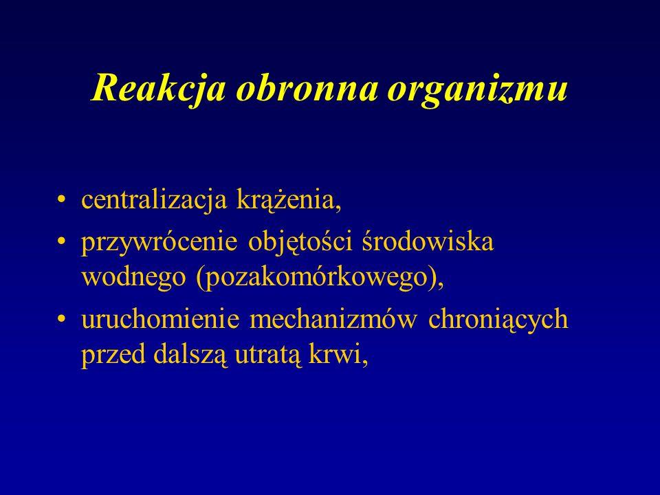 Reakcja obronna organizmu c.d.