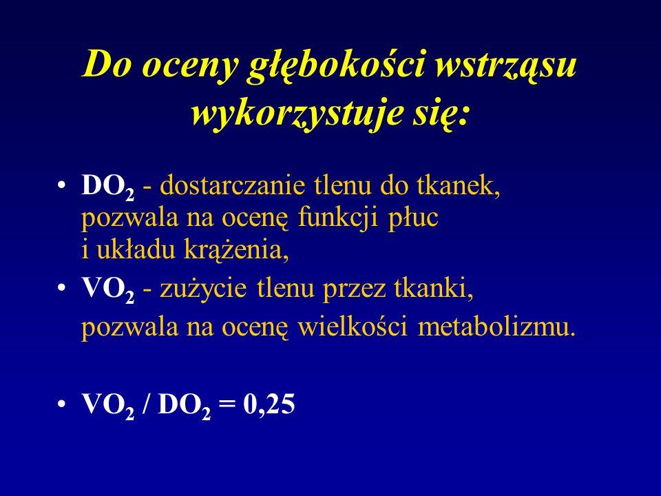 Pomocne wzory dostarczanie tlenu DO 2 = CO x CaO 2 strumień tlenu CaO 2 =(Hb x 1,39 x SaO 2 ) + (PaO 2 x 0,0031) współczynnik ekstrakcji VO 2 / DO 2 = CO x (CaO 2 - CvO 2 ) tętniczo-żylna różnica zawartości tlenu (a-v) O 2 = 4 - 6 ml / 100 ml