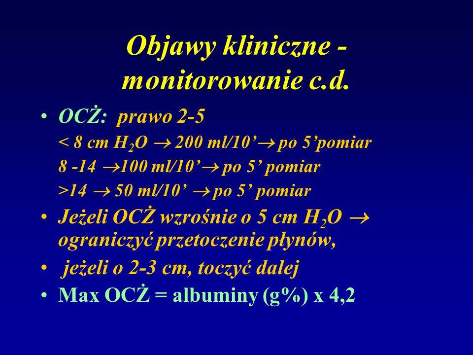 Objawy kliniczne - monitorowanie c.d. Badania dodatkowe