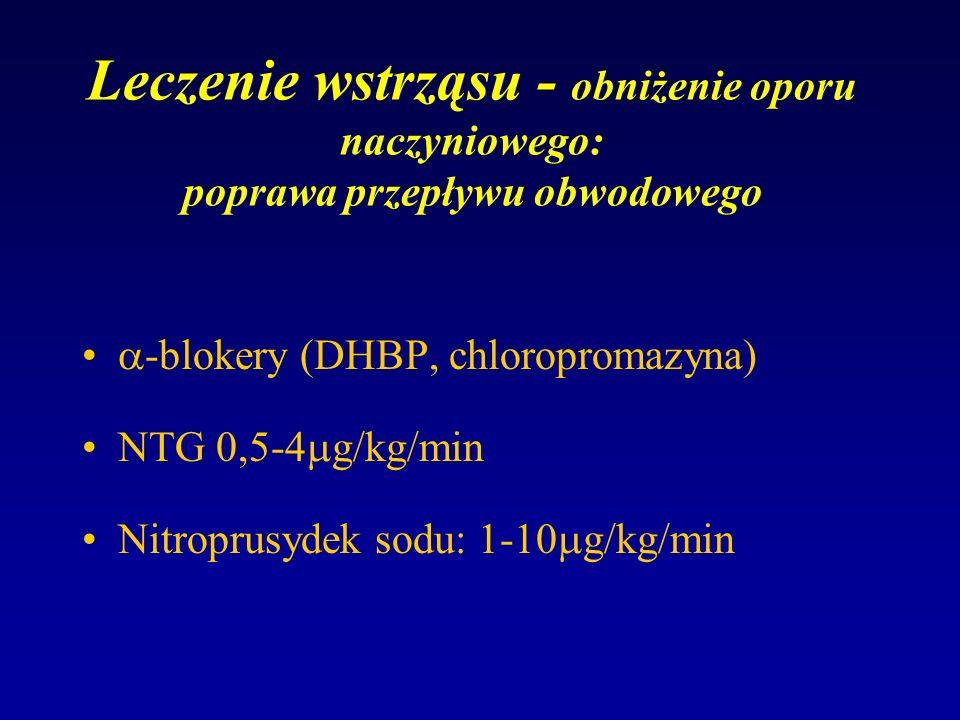 Leczenie wstrząsu - sterydy wstrząs anafilaktyczny, kardiogenny, wstrząs septyczny niewydolność oddechowa (ARDS) przed pierwszą dawką antybiotyku