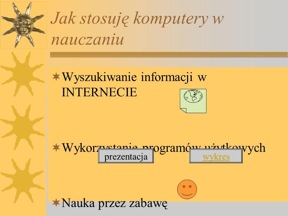 Jak stosuję komputery w nauczaniu Wyszukiwanie informacji w INTERNECIE Wykorzystanie programów użytkowych Nauka przez zabawę prezentacjawykres