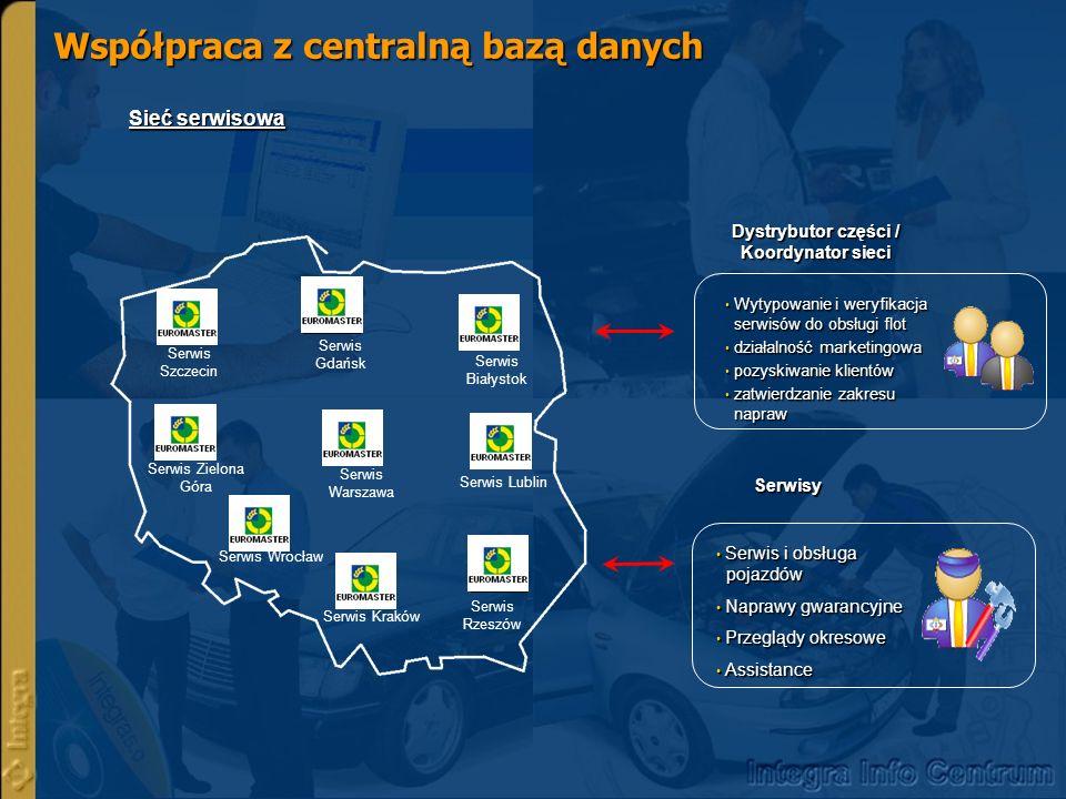 Współpraca z centralną bazą danych Potrzeby klienta flotowego Firma - Klient flotowy Wiele różnych serwisów Klient flotowy posiada swoje filie w wielu miastach Klient posiada flotę pojazdów rozmieszczoną w wielu miastach całej Polski Klient chciałby serwisować pojazdy w konkretnej sieci serwisowej, nie chce naprawiać pojazdów w przypadkowych serwisach.