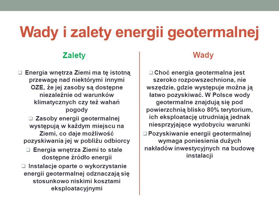 PODSUMOWANIE mimo tych wszystkich wad energia geotermalna jest w wielu przypadkach bardzo opłacalna.