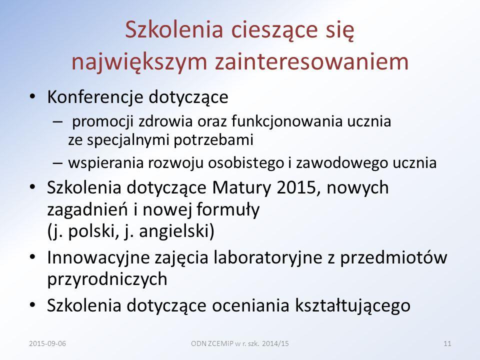 Zewnętrzna ewaluacja problemowa przeprowadzona przez Kuratorium Oświaty w Szczecinie w r.