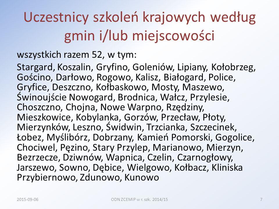 """Uczestnicy seminarium międzynarodowego """"Miejsce nauk przyrodniczych w europejskich systemach edukacyjnych w Londynie 38 uczestników reprezentujących 13 krajów: Polskę, Kanadę, Szwecję, Danię, Wielką Brytanię, Grecję, Belgię, Niemcy, Szkocję, Irlandię, Cypr, Francję, Holandię 2015-09-06ODN ZCEMiP w r."""