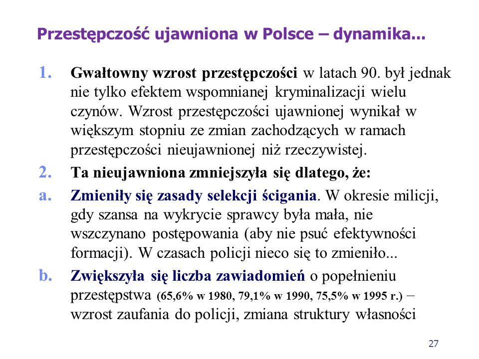 27 Przestępczość ujawniona w Polsce – dynamika...1.