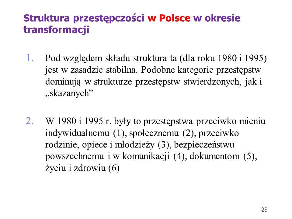 28 Struktura przestępczości w Polsce w okresie transformacji 1.