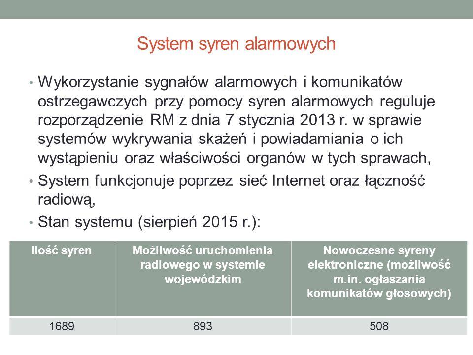 Rozwój wojewódzkiego systemu sterowania syrenami alarmowymi W marcu 2012 r.