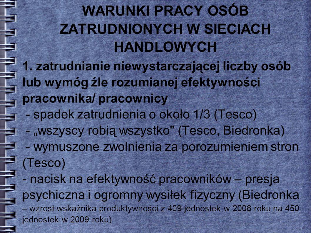 WARUNKI PRACY OSÓB ZATRUDNIONYCH W SIECIACH HANDLOWYCH 2.