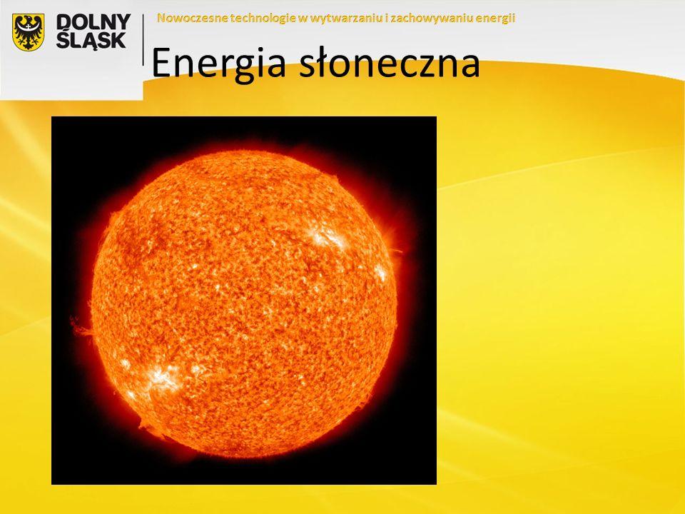 Kolektory słoneczne: Energia słoneczna